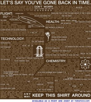 Time Travel T-shirt Instructions