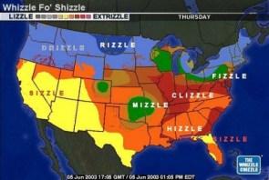 The Whizzle Chizzle