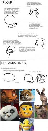 Pixar -v- Dreamworks