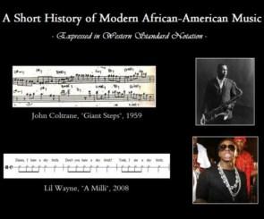 Progression of Black Music