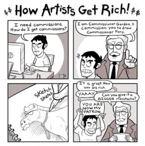 Artist Commissions