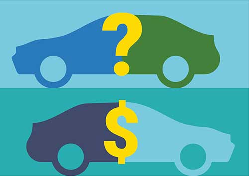 Car Buying and Ownership MyCreditUniongov