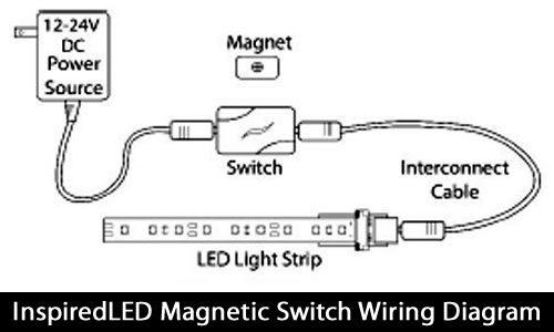 Magnetic Switch Wiring Diagram Wiring Diagram