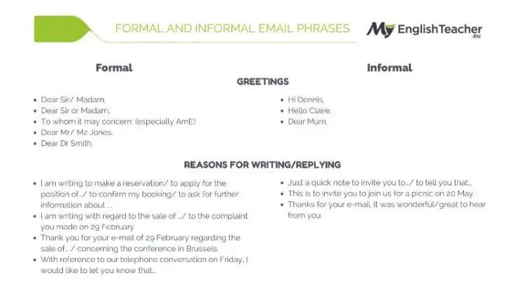 Formal and Informal Greetings Email Phrases - MyEnglishTeachereu Blog