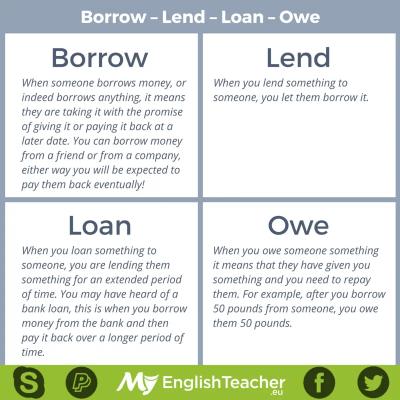 Borrow – Lend – Loan – Owe | MyEnglishTeacher.eu Forum | MyEnglishTeacher.eu Forum
