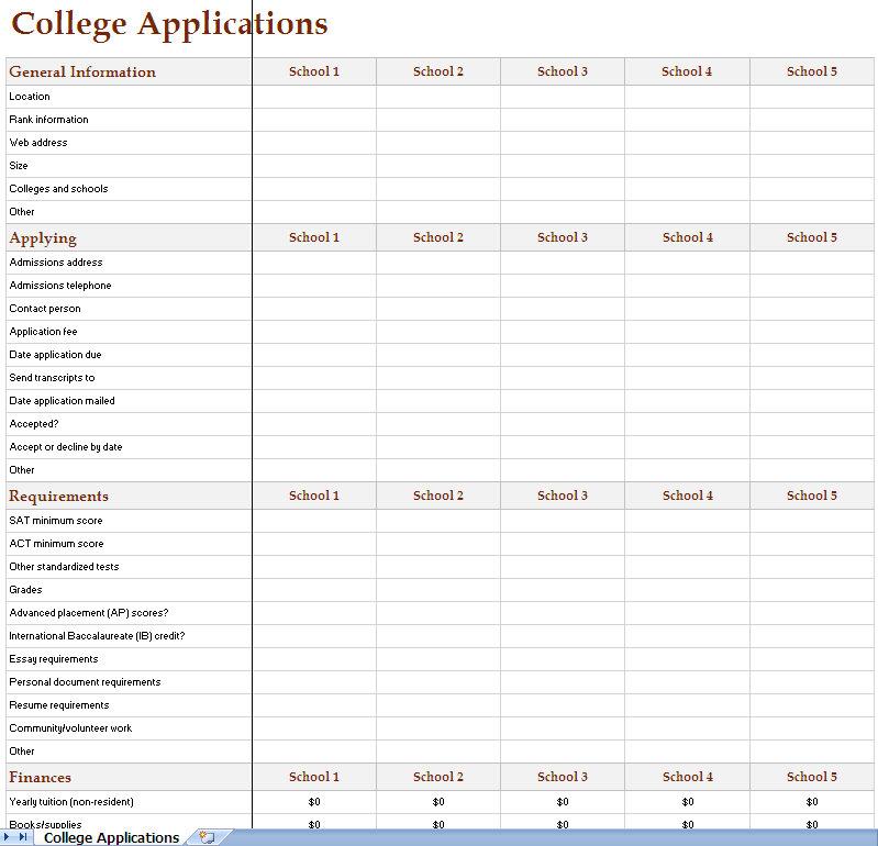 Cornell essay
