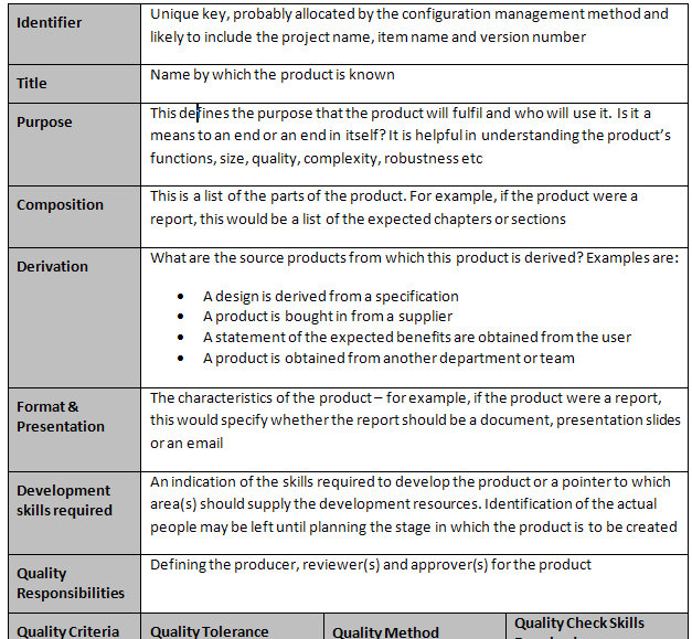 Free Prince2 Product Description Template - product review template