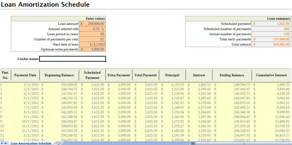 amortization calculator with additional principal payments - Onwe - Mortgage Amortization Calculator