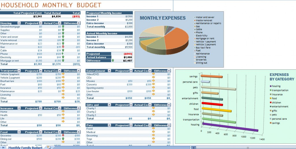 Budget Excel Spread Sheet Excel Budget Spreadsheet
