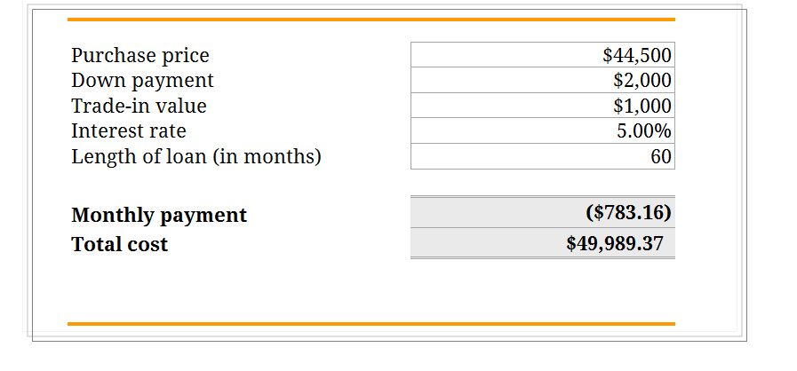 Interest Only Interest Only Payment Loan