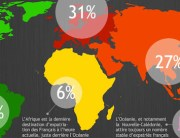 top_infographie_expatrie