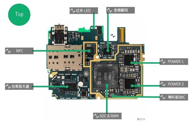 xiaomi note 5a schematic diagram