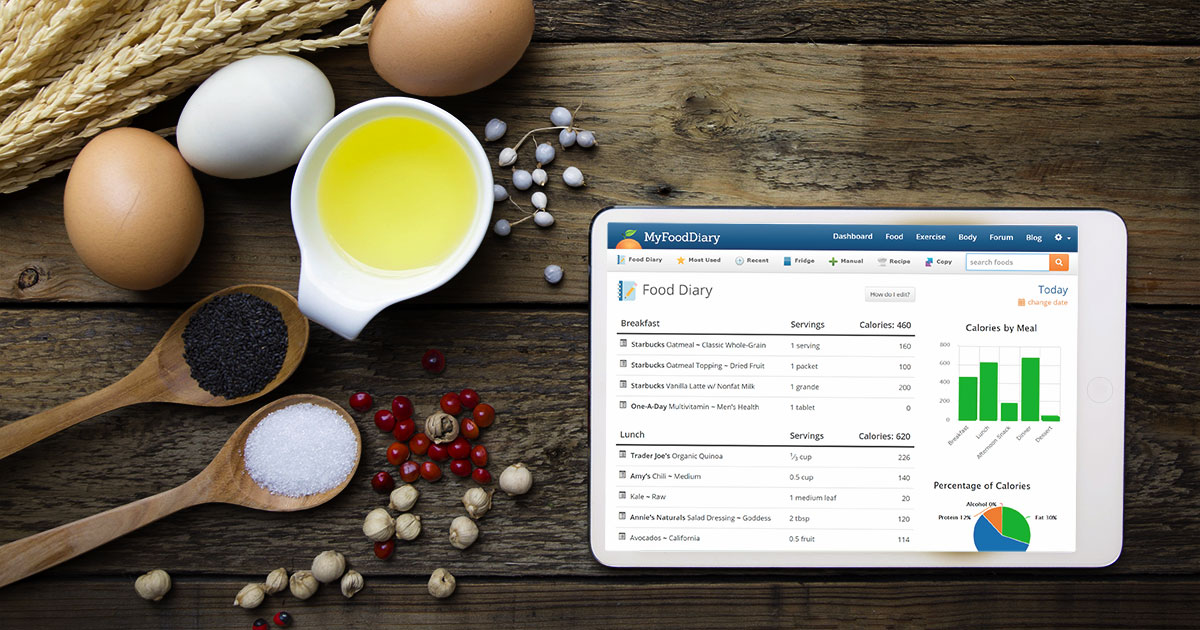 MyFoodDiary® Calorie counting made easy Food diary, exercise log