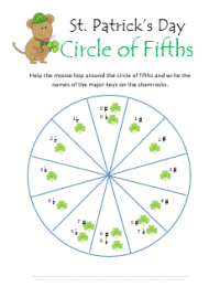 Circle of Fifths Worksheets | My Fun Piano Studio