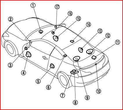 adding center speaker diagram