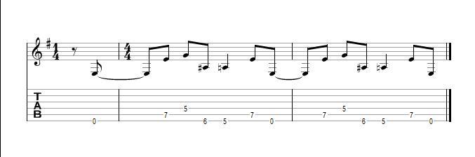 Kirk Hammett, James Hetfield - Metallica - Guitar Riffs