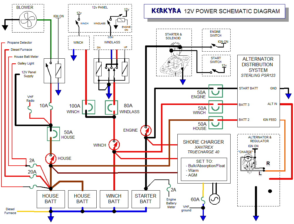 Diagram Winch Isolator-Everything You Need to Know About Wiring