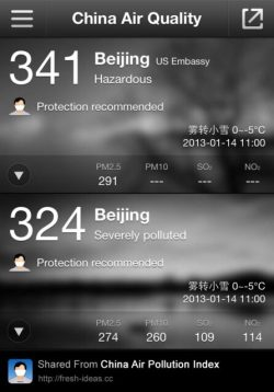 Beijing AQI Emergency PM2.5