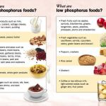 Phosphorus food