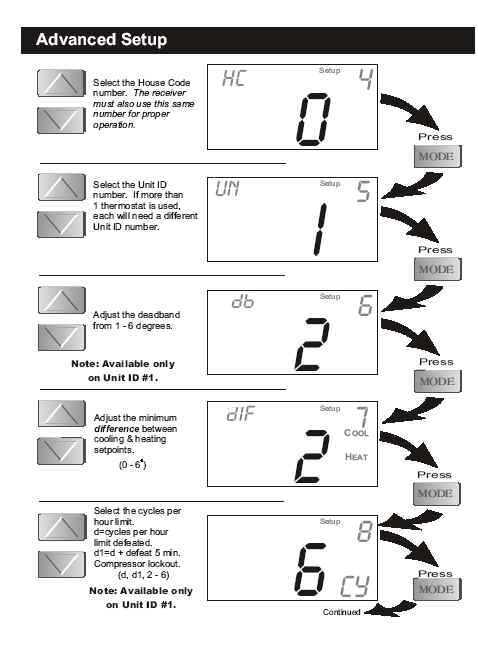 venstar thermostat wiring diagram