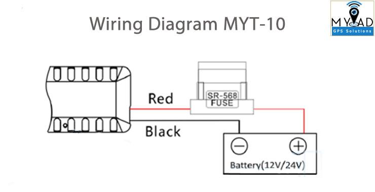 MyIAD GPS Tracker (MYT-10) - MyIAD Solutions