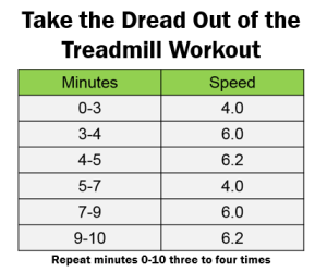 Take the Dread Out of the Treadmill Workout