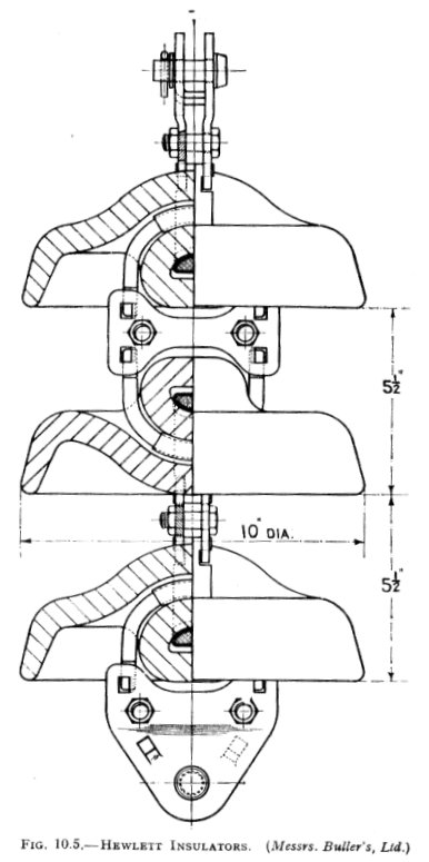 common electrical conductor types internachi