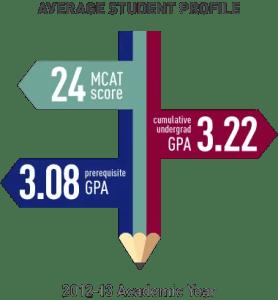 student-profile=grades