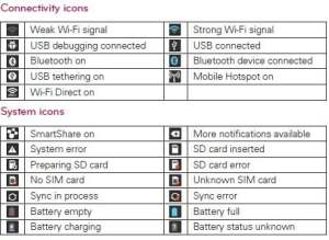 Connectivity Icons & System Icons [LG Lucid (VS840) with Android 4.0]