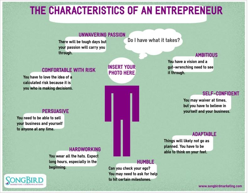 entrepreneur-characteristics