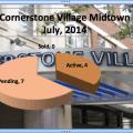 Cornerstone Village Market Report July 2014