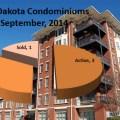 What's My Dakota Condo Worth