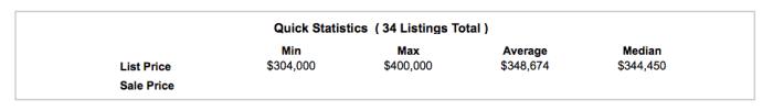 Midtown Market Report $300-400K August 30, 2015