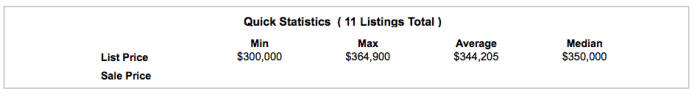 Pending Listings July 2015 Market Report August 30, 2015