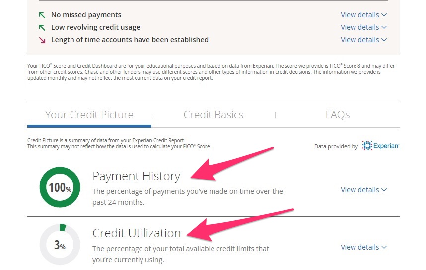Free FICO Score from Chase Credit Cards \u2014 My Money Blog