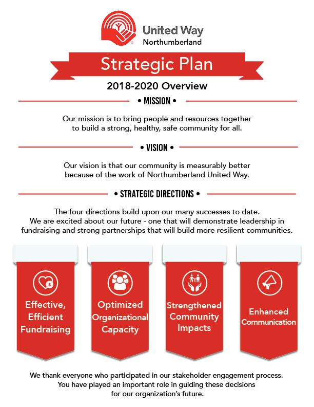 Strategic Plan Northumberland United Way - strategic plan