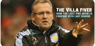 Villa results comparison