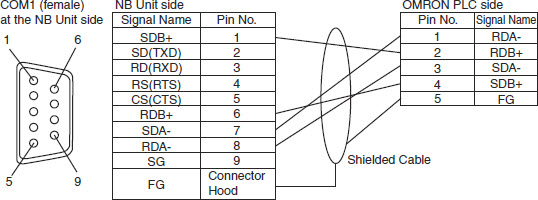 index of images hmi wiring