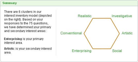 MyPlan  Assessment  Sample Interests Report