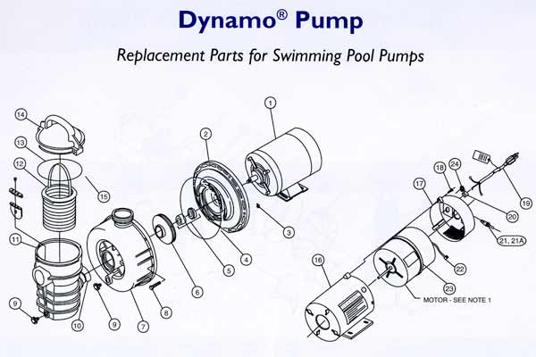 American Products Challlenger Pump Parts Diagram