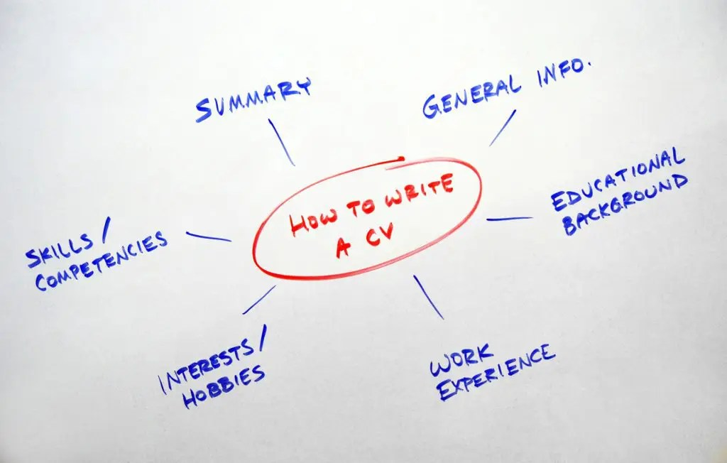 How To Write a Powerful Resume (or CV) in 13 Steps - My Resume Services
