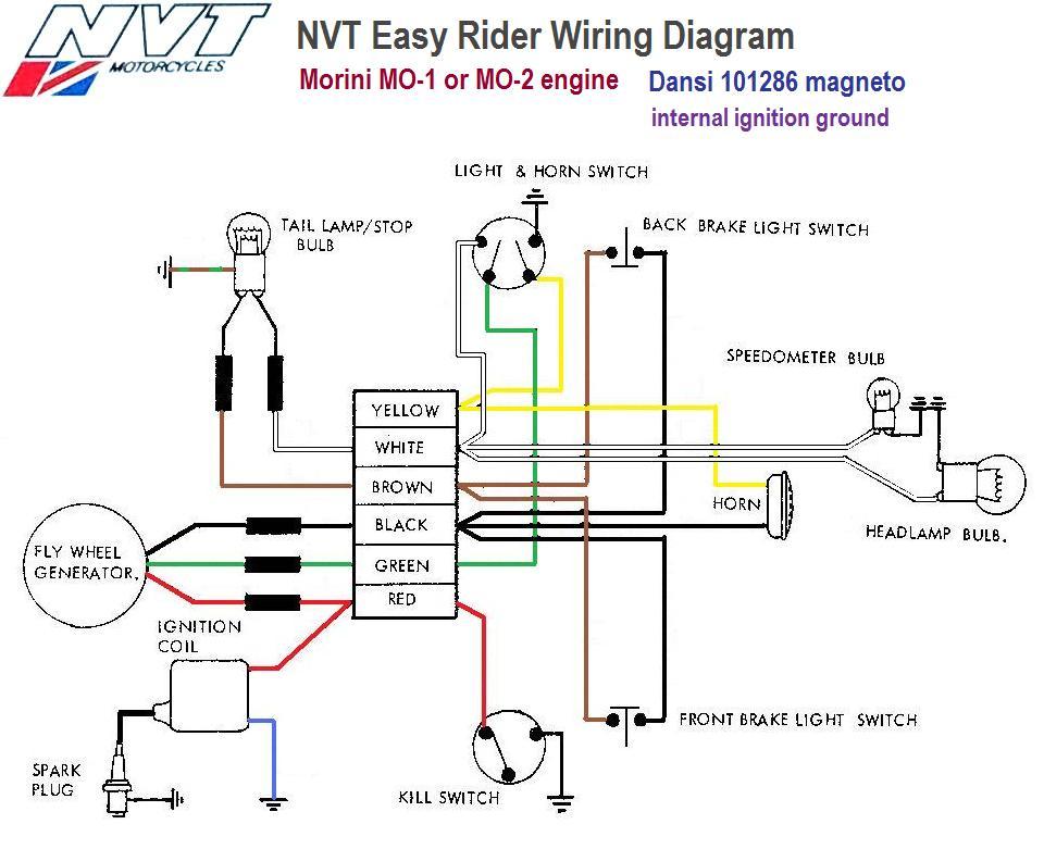 Vintage Snowmobile Wiring Diagram Index listing of wiring diagrams