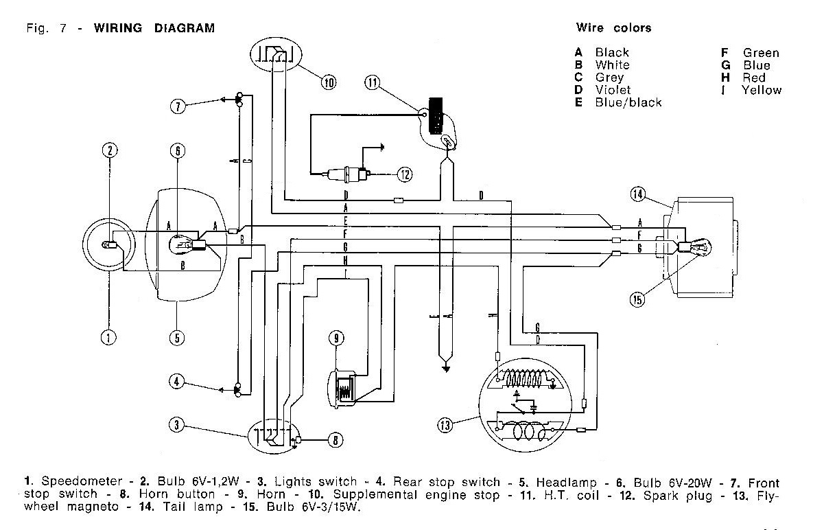 electric motor scooter parts also electric motor wiring diagram