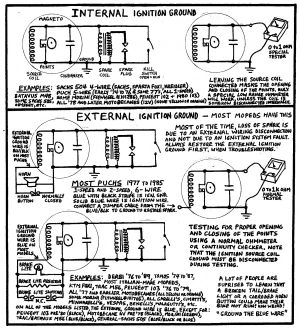 Royal Ryder Wiring Diagram Control Cables  Wiring Diagram