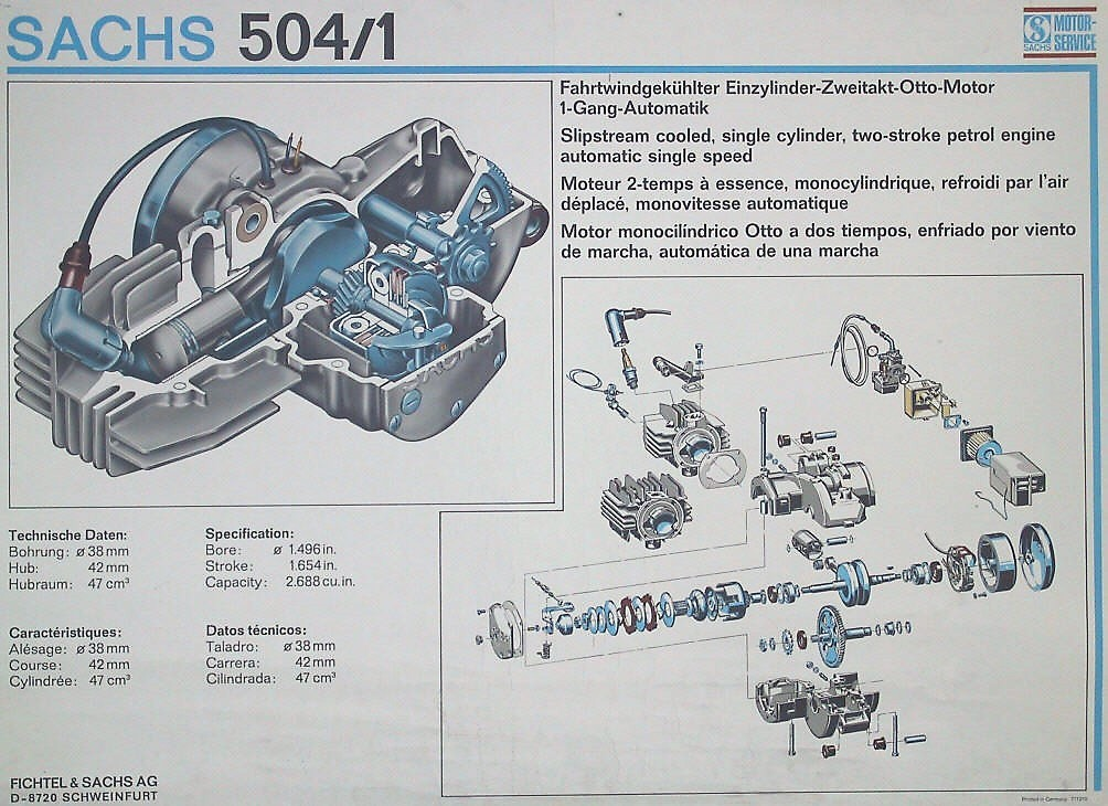 Sachs Engine Wiring Index listing of wiring diagrams