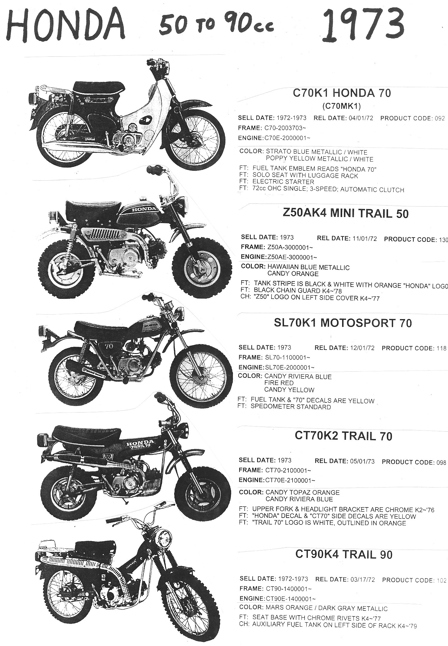 1970 honda ct70 moped