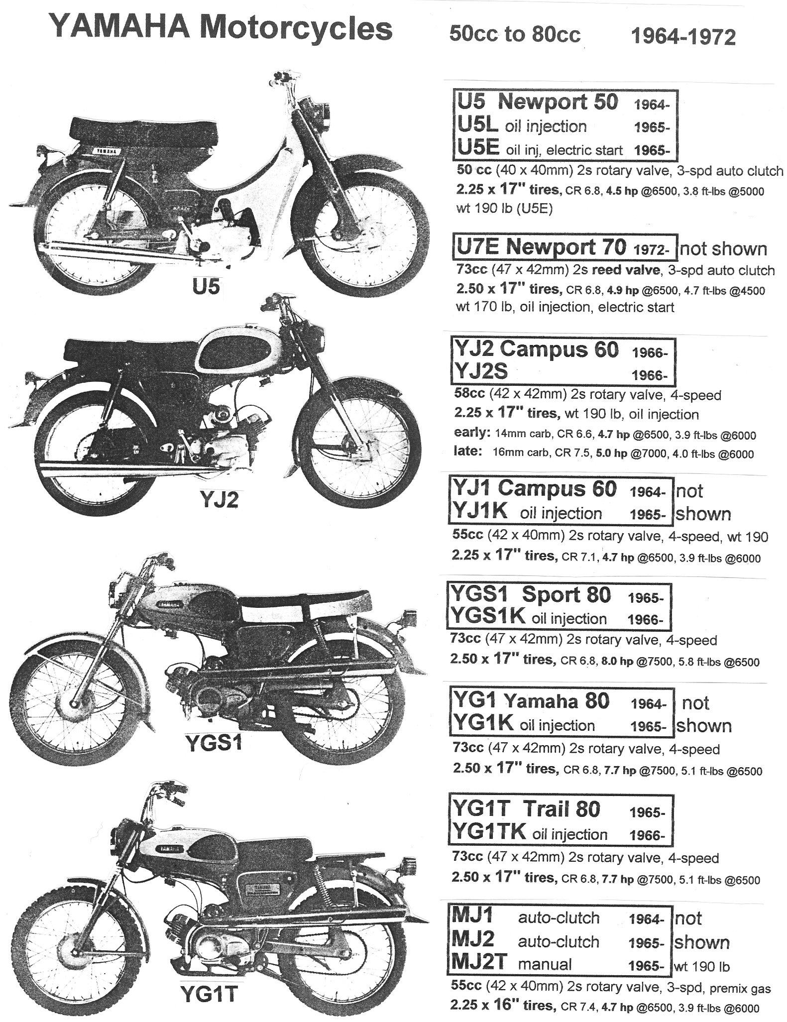 1971 yamaha ct1 wiring diagram