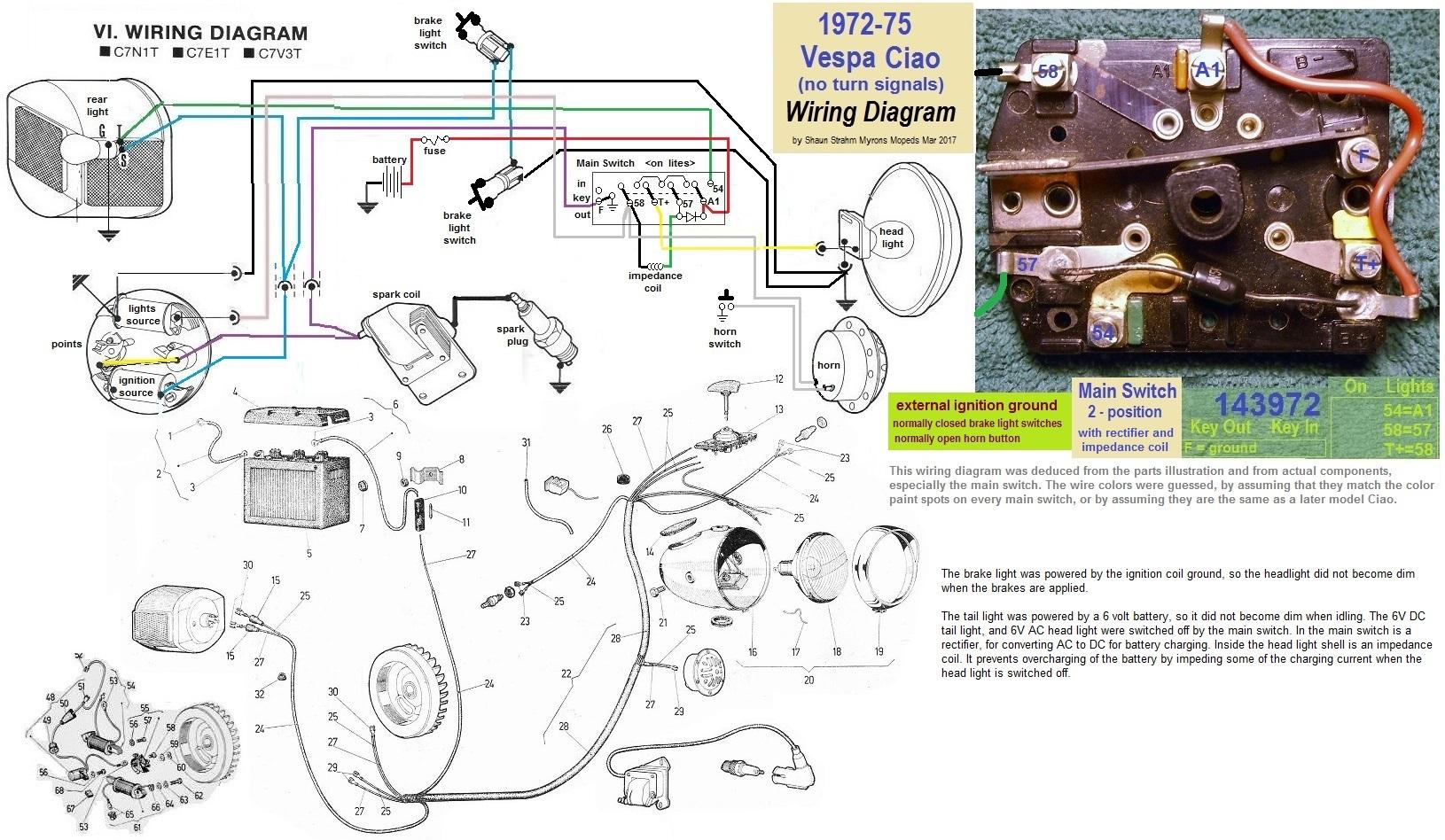 Pleasing Vespa P125X Wiring Diagram Vespa Ciao Vespa Sprint Vespa Super Wiring Cloud Nuvitbieswglorg