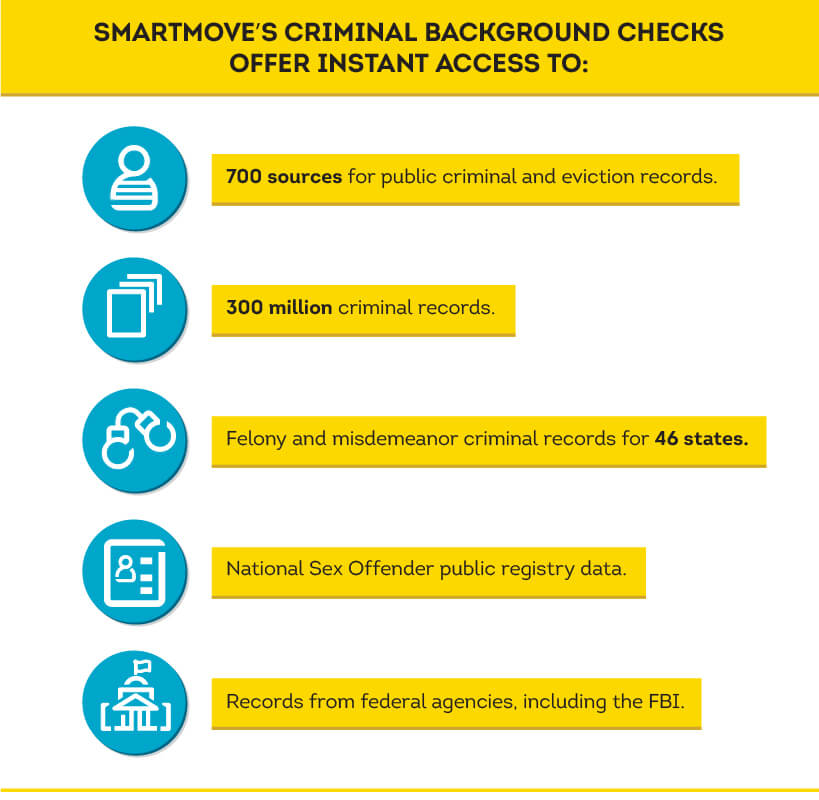 What It Means to Conduct a Tenant Criminal Background Check SmartMove