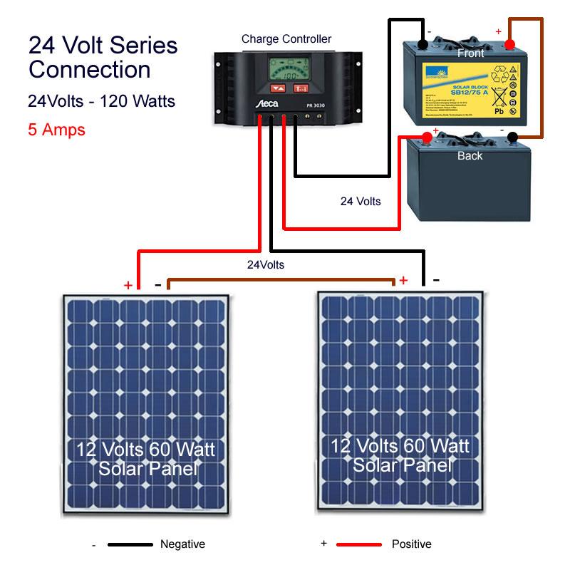 Solar panels in series \u2013 Mysolarshop